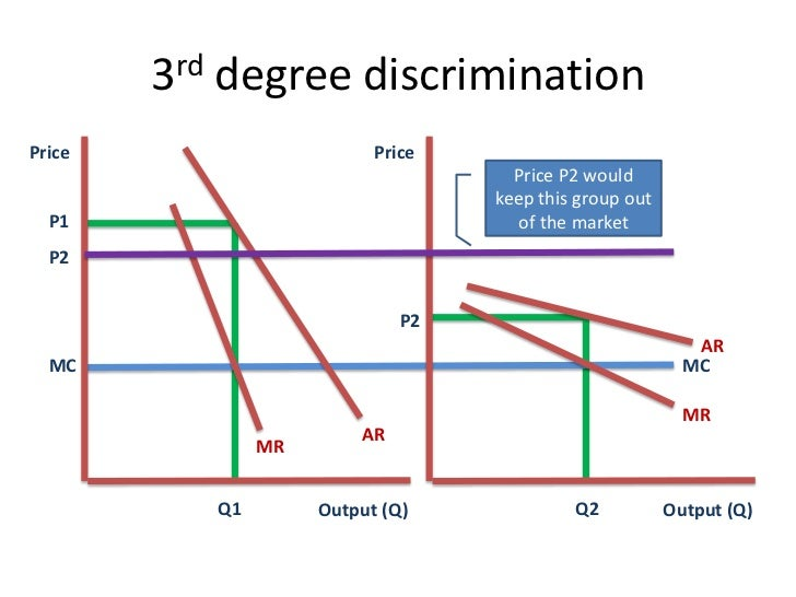 a discussion on the price of discrimination Sex-based discrimination sex discrimination involves treating someone (an applicant or employee) unfavorably because of that person's sex discrimination against an individual because of gender identity, including transgender status, or because of sexual orientation is discrimination because of sex in violation of title vii.