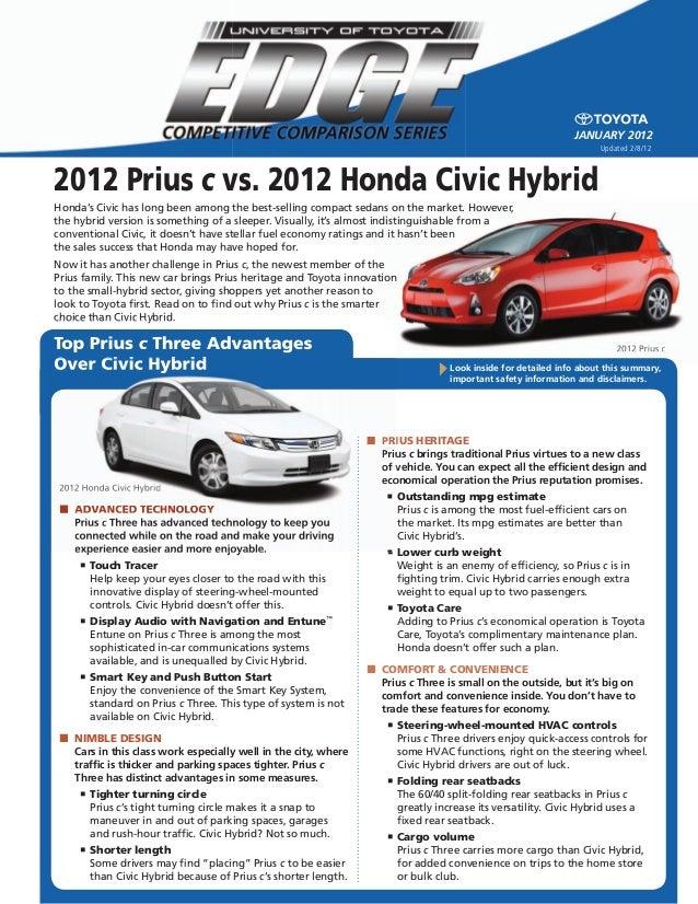 2012 Prius C2012 Prius C 2012 Prius C Vs. 2012 Honda Civic Hybrid Look  Inside ...