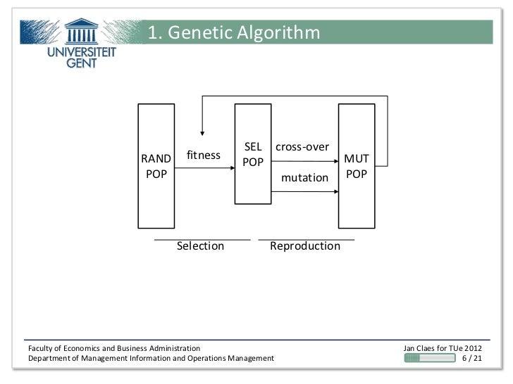 1. Genetic Algorithm                                                     SEL cross-over                            RAND   ...