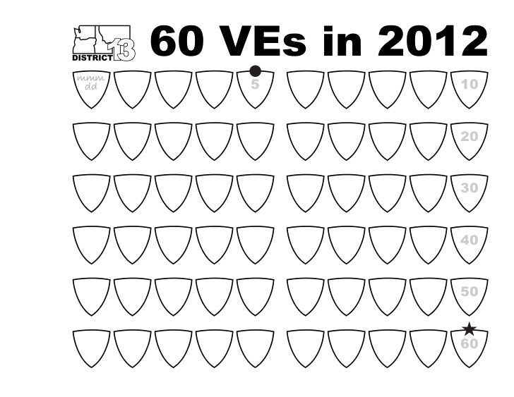 2012 Program Visit and Vessel Exam Tally Sheets