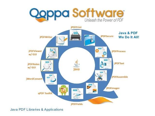 Java & PDF                                    We Do It All!Java PDF Libraries & Applications