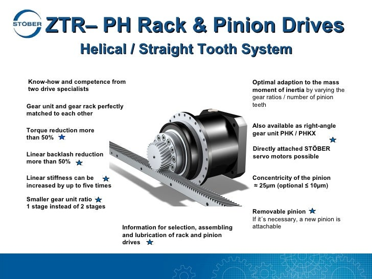 9 Ztr Ph Rack Pinion Drives