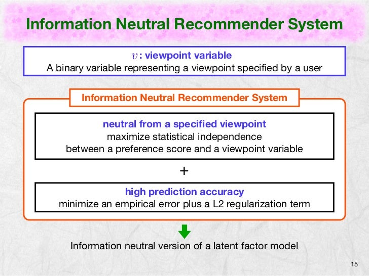 Information Neutral Recommender System                    v : viewpoint variable  A binary variable representing a viewpoi...