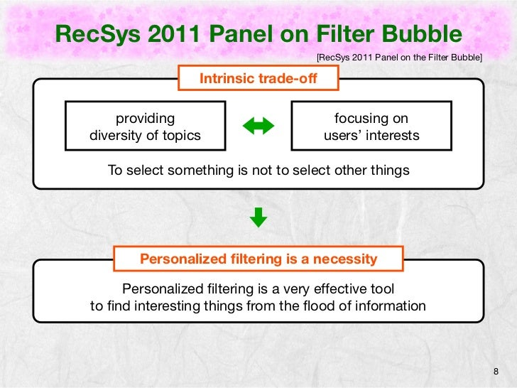 RecSys 2011 Panel on Filter Bubble                                       [RecSys 2011 Panel on the Filter Bubble]         ...