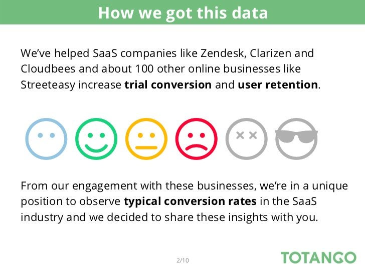 How we got this dataWe've helped SaaS companies like Zendesk, Clarizen andCloudbees and about 100 other online businesses ...