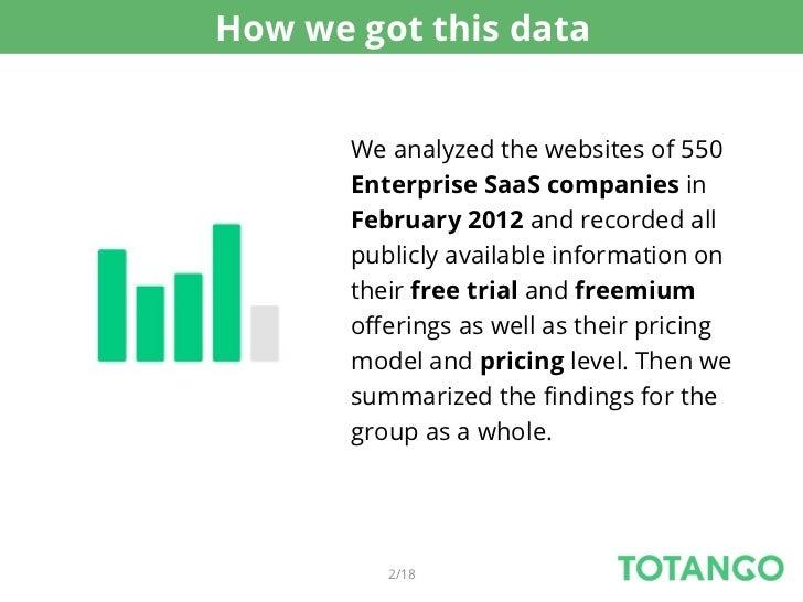 2012 saas free trial, freemium, pricing benchmark Slide 2