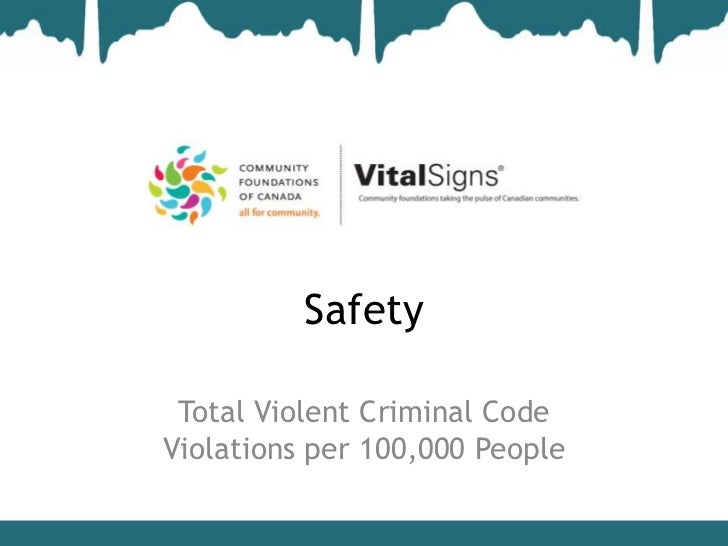Safety Total Violent Criminal CodeViolations per 100,000 People