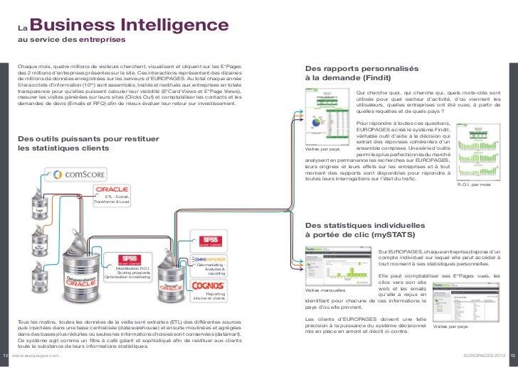La   Business Intelligence     au service des entreprises     Chaque mois, quatre millions de visiteurs cherchent, visuali...
