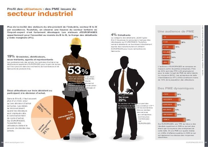 Profil des utilisateurs : des PME issues du     secteur industriel                                                        ...