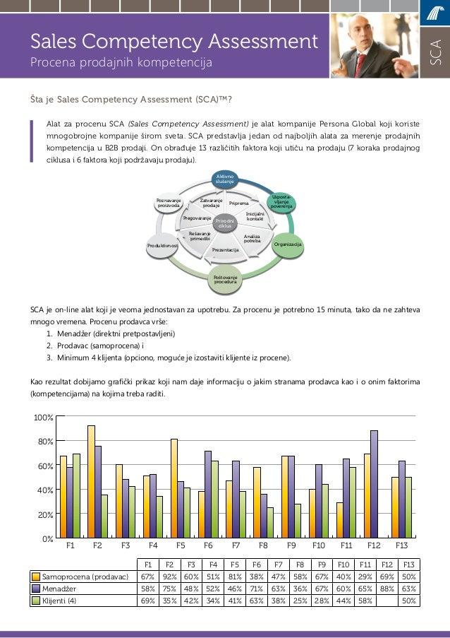 SCA Šta je Sales Competency Assessment (SCA)™? Alat za procenu SCA (Sales Competency Assessment) je alat kompanije Persona...