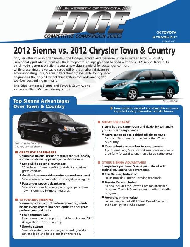 SEPTEMBER 2011 Updated 9/19/11 Chrysler Offers Two Minivan Models: The  Dodge ...