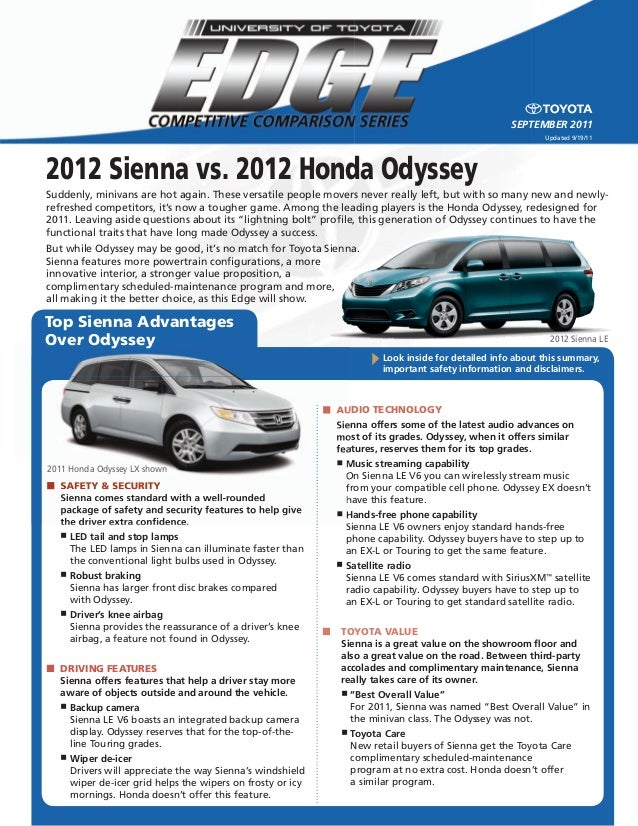 Los Angeles Ca New Honda Honda Of Hollywood 2018 2019