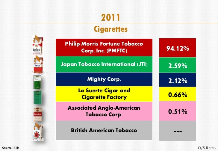 sin tax 2012 ph Sin tax for health 858 likes the sin tax bill is not about money let the accountants, executives, and big tobacco companies squabble about pesos we.