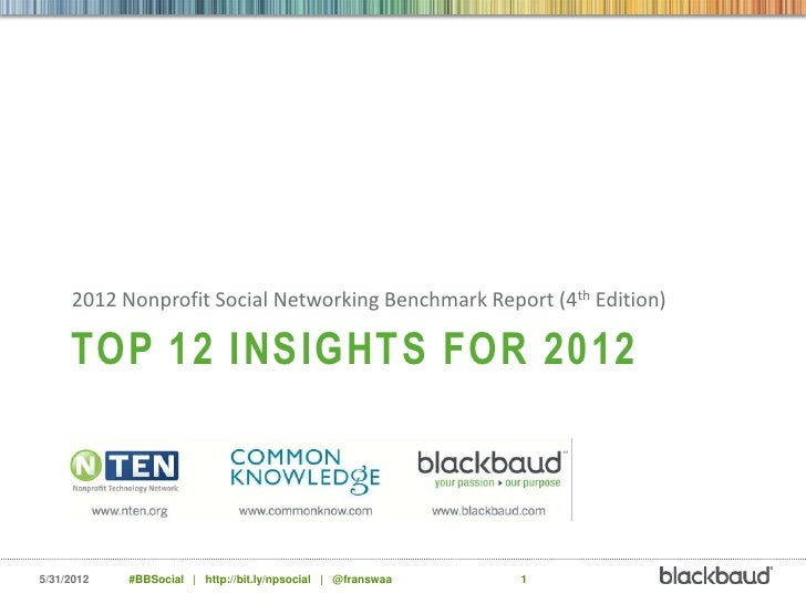 2012 Nonprofit Social Networking Benchmark Report (4th Edition)     TOP 12 INSIGHTS FOR 20125/31/2012   #BBSocial | http:/...