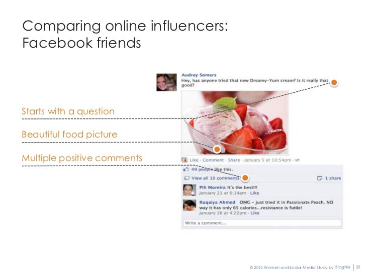 Comparing online influencers:Facebook friendsStarts with a questionBeautiful food pictureMultiple positive comments       ...