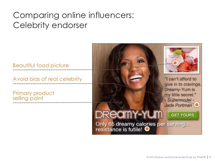 Comparing online influencers:Celebrity endorserBeautiful food pictureAvoid bias of real celebrityPrimary productselling po...