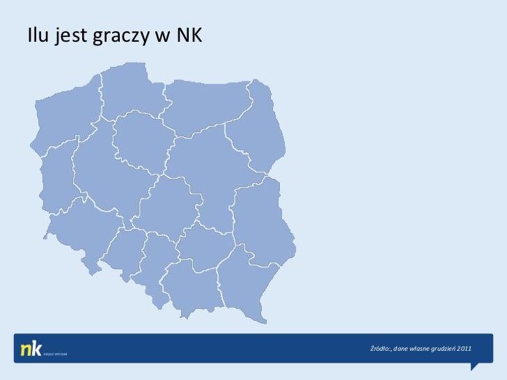 Ilu jest graczy w NK                       Źródło:, dane własne grudzień 2011