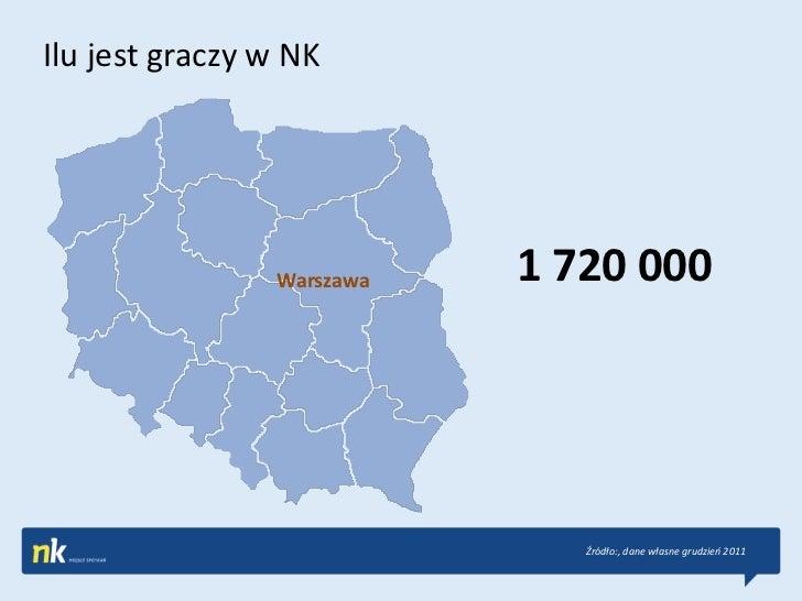 Ilu jest graczy w NK                Warszawa   1 720 000                              Źródło:, dane własne grudzień 2011