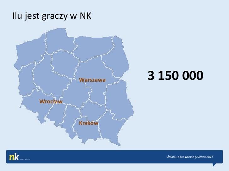 Ilu jest graczy w NK                Warszawa   3 150 000      Wrocław                Kraków                              Ź...