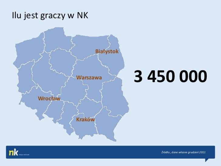 Ilu jest graczy w NK                         Białystok                Warszawa             3 450 000      Wrocław         ...