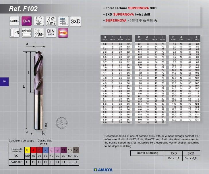2012 solid carbide selection catalogue - Tableau vitesse de coupe fraisage ...
