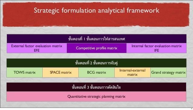 Strategic formulation analytical framework ขั้นตอนที่ 1 ขั้นตอนการให้สารสนเทศขั้นตอนที่ 1 ขั้นตอนการให้สารสนเทศขั้นตอนที่ ...