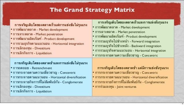 The Grand Strategy Matrix การเจริญเติบโตของตลาดเร็วแต่การแข่งขันไม่รุนแรง • การพัฒนาตลาด - Market development • การเจาะตลา...