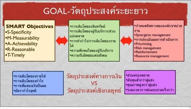 GOAL-วัตถุประสงค์ระยะยาว SMART Objectives •S-Specificity •M-Measurability •A-Achievability •R-Reasonable •T-Timely •การเติบ...