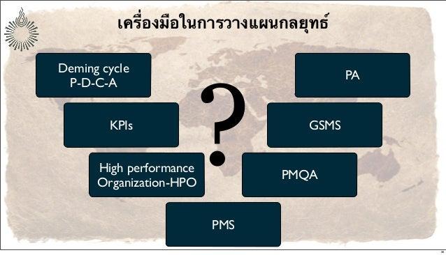 เครื่องมือในการวางแผนกลยุทธ์ Deming cycle P-D-C-A KPIs High performance Organization-HPO PMS PMQA GSMS PA ? 36