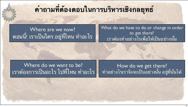 คําถามที่ต้องตอบในการบริหารเชิงกลยุทธ์ Where are we now? ตอนนี้! เราเป็นใคร อยู่ที่ไหน ทําอะไร Where do we want to be? เรา...