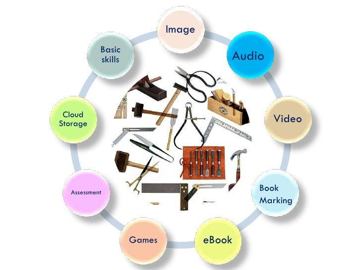 Image           Basic           skills                       Audio CloudStorage                                         Vi...