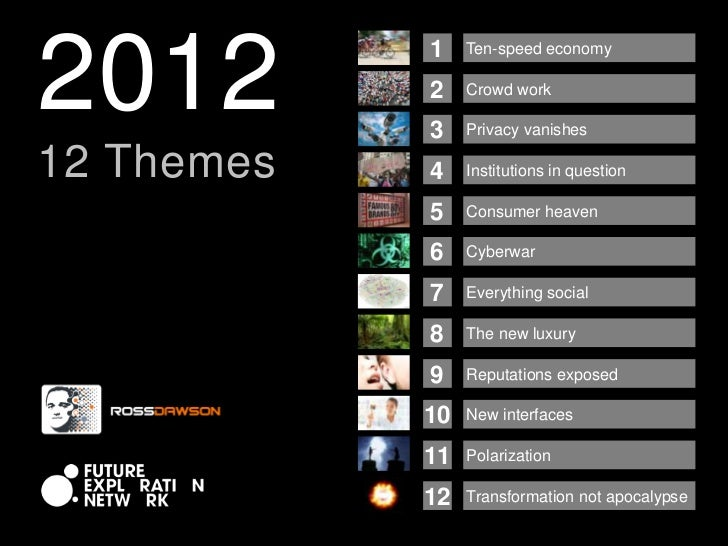 2012        1    Ten-speed economy            2    Crowd work            3    Privacy vanishes12 Themes   4    Institution...