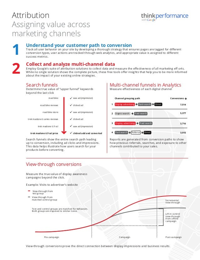 AttributionAssigning value acrossmarketing channels1    Understand your customer path to conversion    Track all user beha...