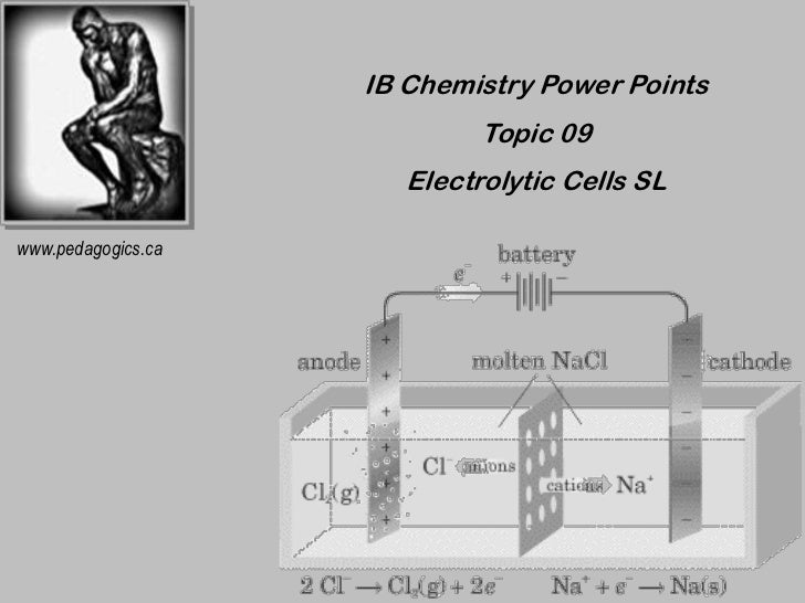 IB Chemistry Power Points                             Topic 09                       Electrolytic Cells SLwww.pedagogics.ca