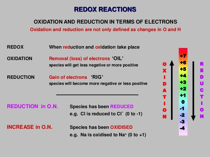 discussion oxidation reduction reaction A bbc bitesize secondary school revision resource for higher chemistry on  redox reactions: oxidising and reducing agents, ion-electron equations.