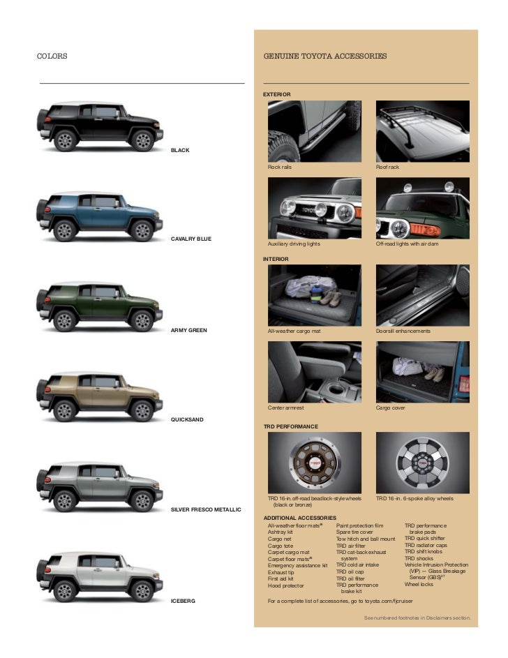 2012 Toyota Fj Cruiser For Sale Ct Toyota Dealer Serving