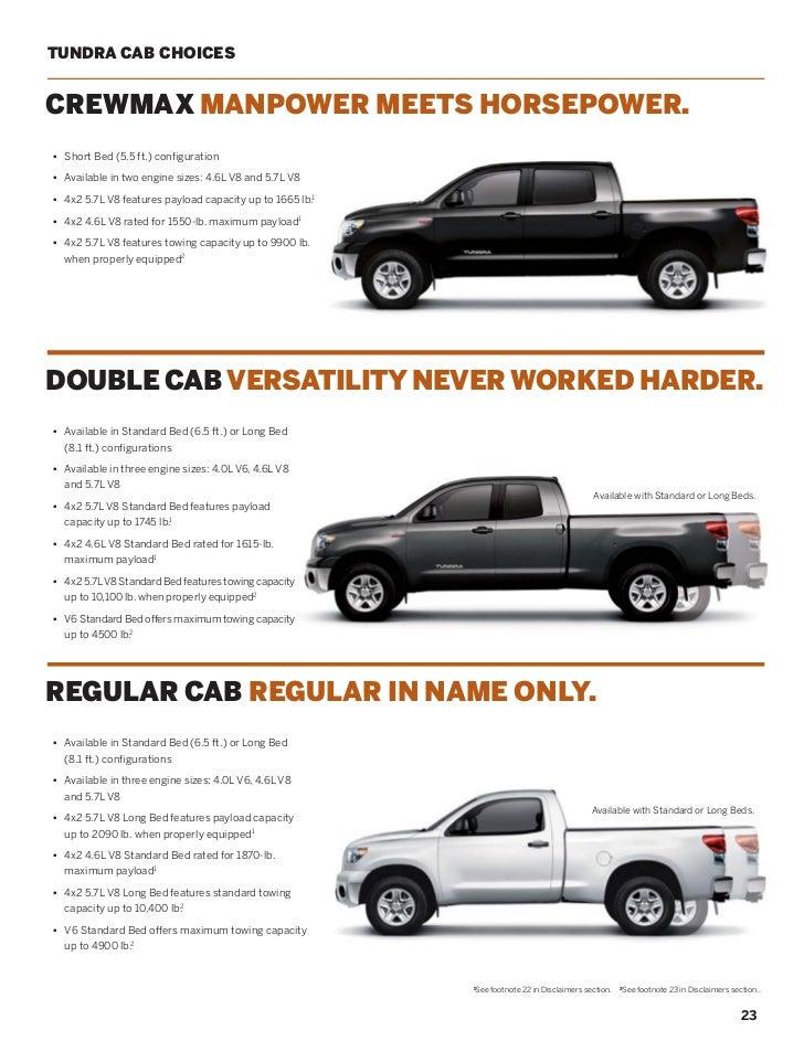 2012 Toyota Tundra For Sale NY | Toyota Dealer Near Long ...