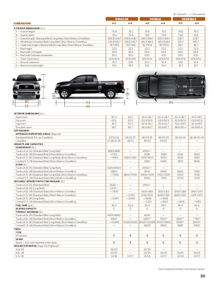 2012 toyota tundra for sale ny toyota dealer near long islandToyota Tundra Crewmax Bed Size #11