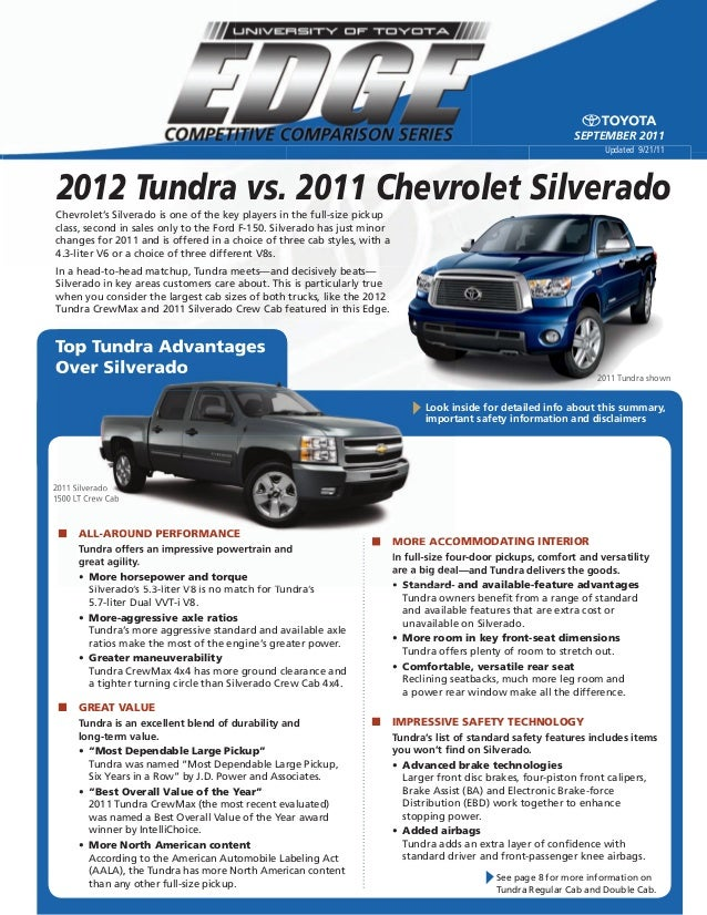 ... Los Angeles New Used Certified Dealer. September 2011 Updated 9/21/11  2012 Tundra Vs. 2011 Chevrolet Silverado Top ...