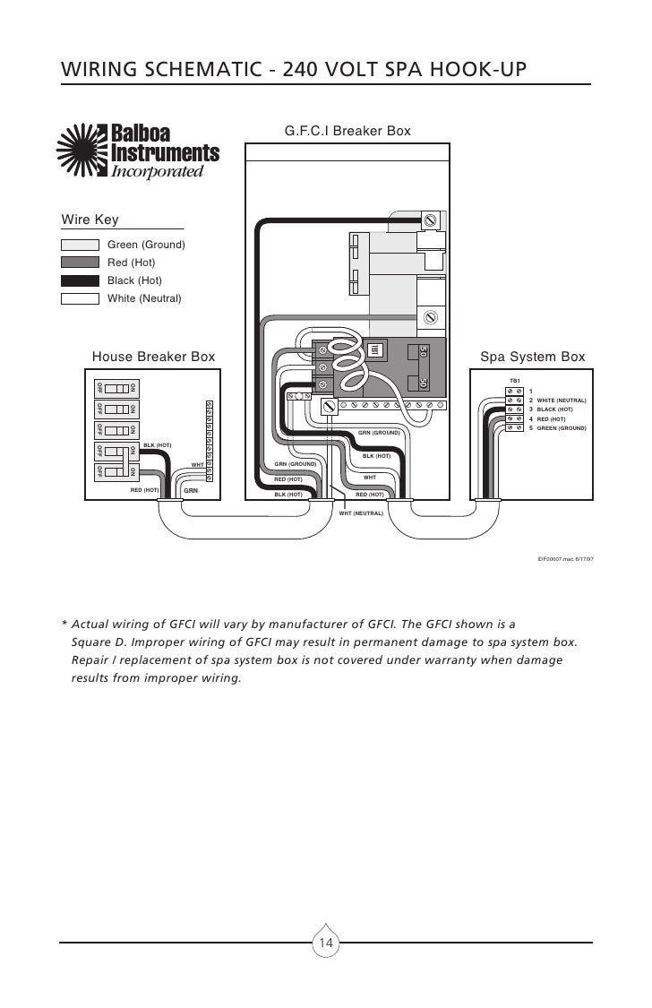 Home Fuse Box For Master Spas Twilight Owners Manual 14 16