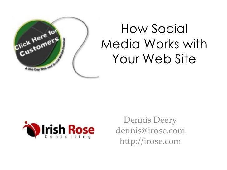 How SocialMedia Works with Your Web Site    Dennis Deery  dennis@irose.com   http://irose.com