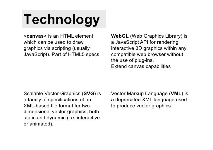 Technology<canvas> is an HTML element            WebGL (Web Graphics Library) iswhich can be used to draw              a J...