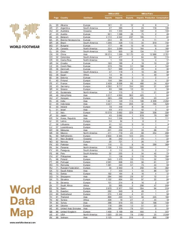 www.worldfootwear.comAL 20 Albania Europe 181 31 12 8 8 4AR 21 Argentina South America 27 395 2 23 118 139AU 22 Australia ...