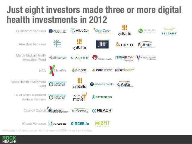 Qualcomm Ventures Aberdare Ventures Merck Global Health Innovation Fund NEA West Health Investment Fund BlueCross BlueShie...