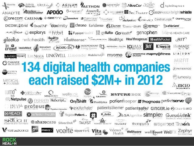 134 digital health companies each raised $2M+ in 2012