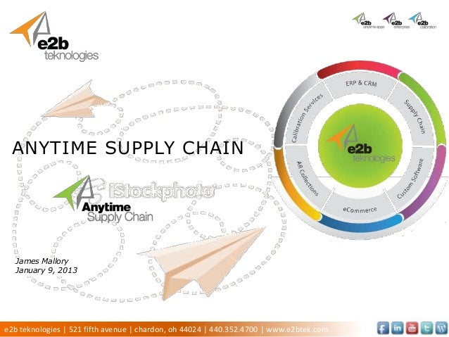 ANYTIME SUPPLY CHAIN  James Mallory  January 9, 2013e2b teknologies | 521 fifth avenue | chardon, oh 44024 | 440.352.4700 ...