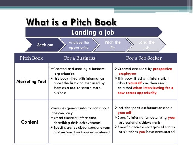 sales pitch book template - pitch book presentation