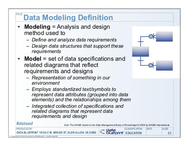 DataEd Online: Unlocking Business Value through Data Modeling and Dat…