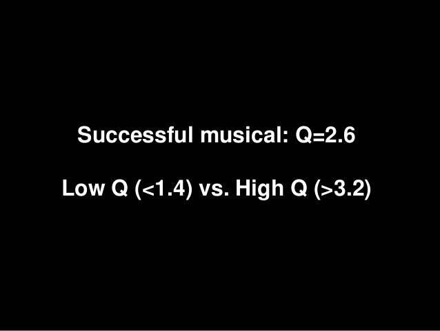 Successful musical: Q=2.6Low Q (<1.4) vs. High Q (>3.2)