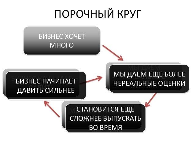 2013 02-abc-kiev Slide 2